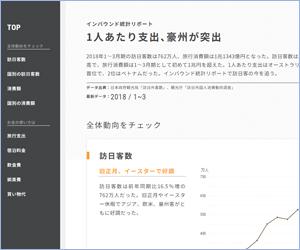 日本経済新聞社 インバウンド統計リポート